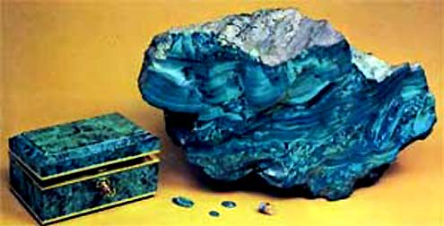 Products from malachite
